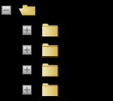 meanjs folders